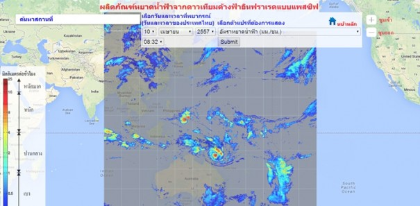 World Meteorology by ESSAND