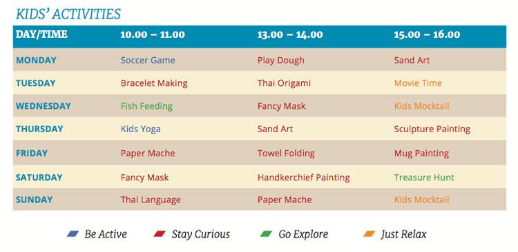Discover Time @ Renaissance Phuket Resort & Spa