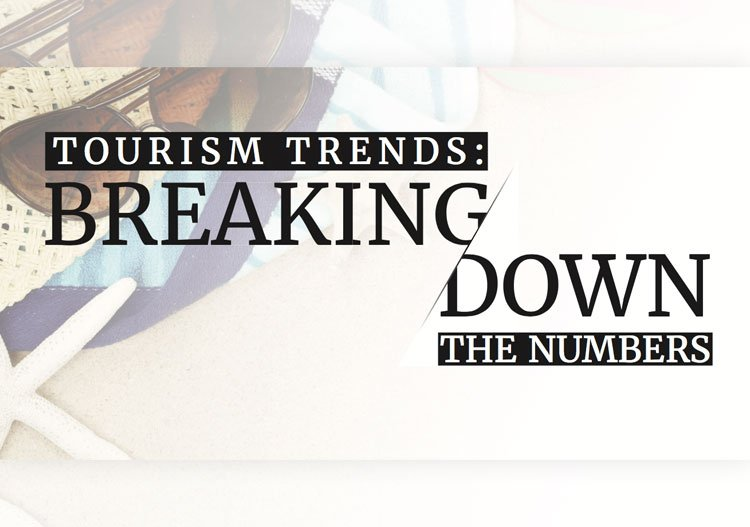 Tourism Trends: Breaking Down the Numbers